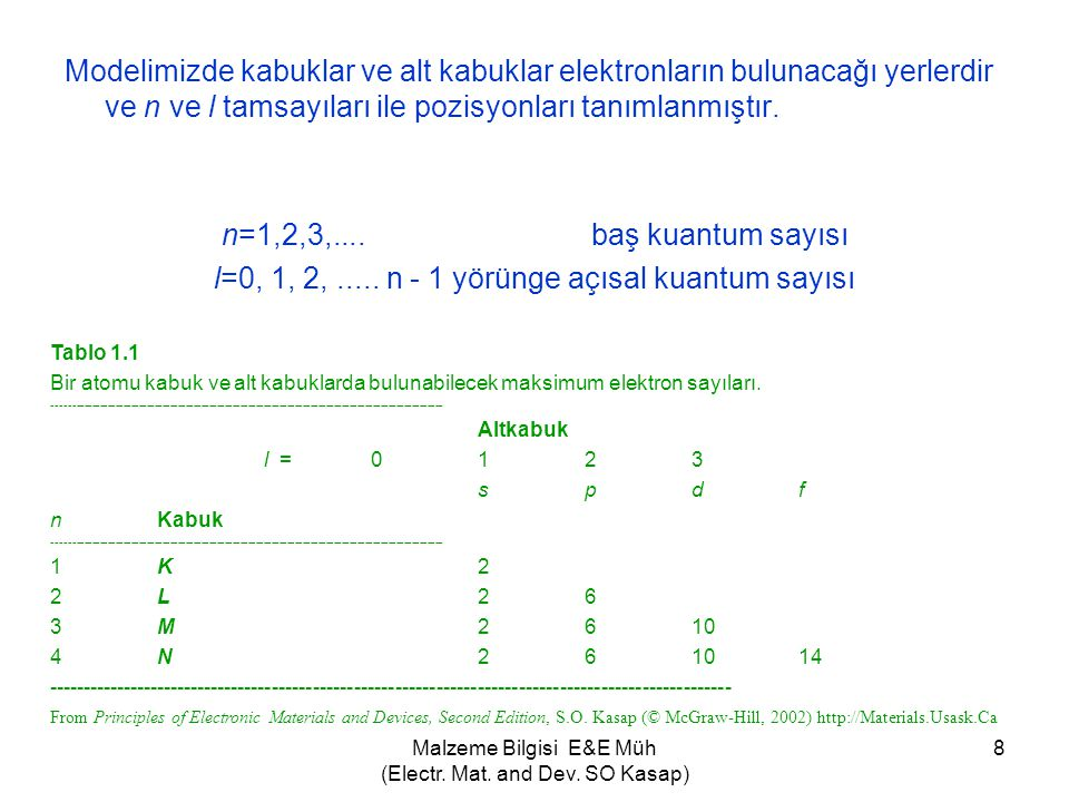 l=0, 1, 2, ..... n - 1 yörünge açısal kuantum sayısı