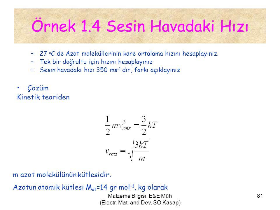 Örnek 1.4 Sesin Havadaki Hızı