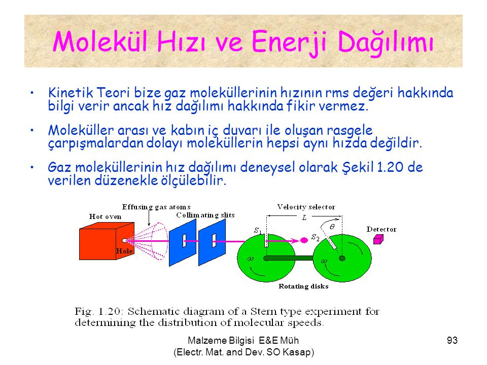 Molekül Hızı ve Enerji Dağılımı