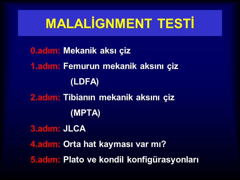 MALALİGNMENT TESTİ 0.adım: Mekanik aksı çiz