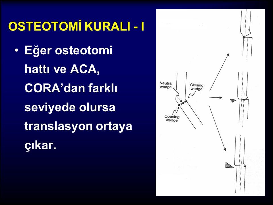 OSTEOTOMİ KURALI - I Eğer osteotomi hattı ve ACA, CORA'dan farklı seviyede olursa translasyon ortaya çıkar.