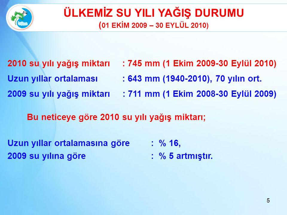 ÜLKEMİZ SU YILI YAĞIŞ DURUMU (01 EKİM 2009 – 30 EYLÜL 2010)