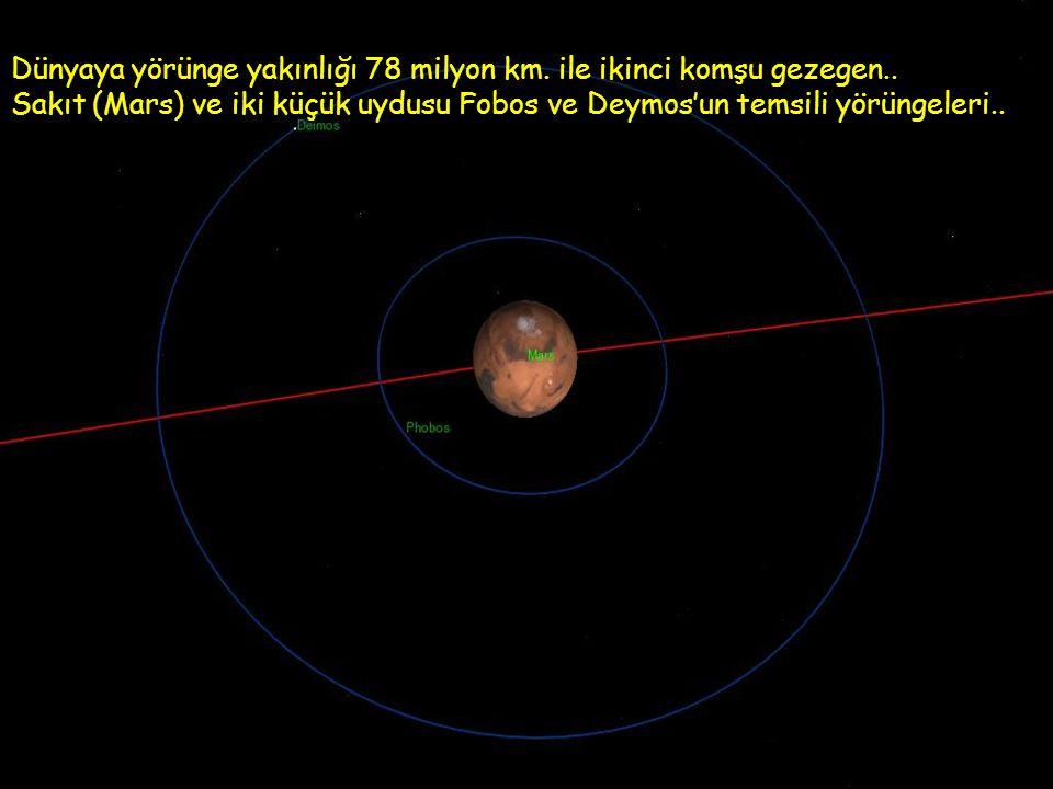 Dünyaya yörünge yakınlığı 78 milyon km. ile ikinci komşu gezegen..