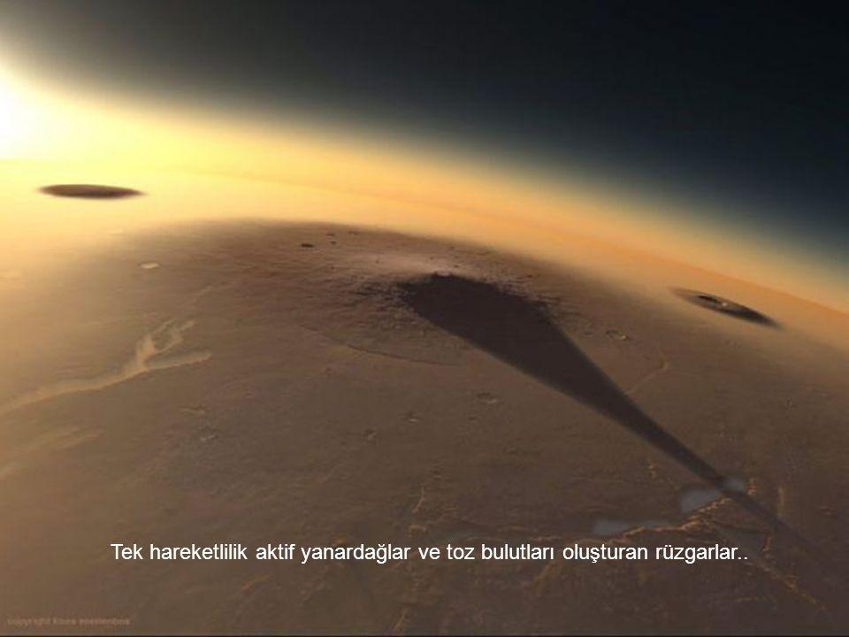 Tek hareketlilik aktif yanardağlar ve toz bulutları oluşturan rüzgarlar..