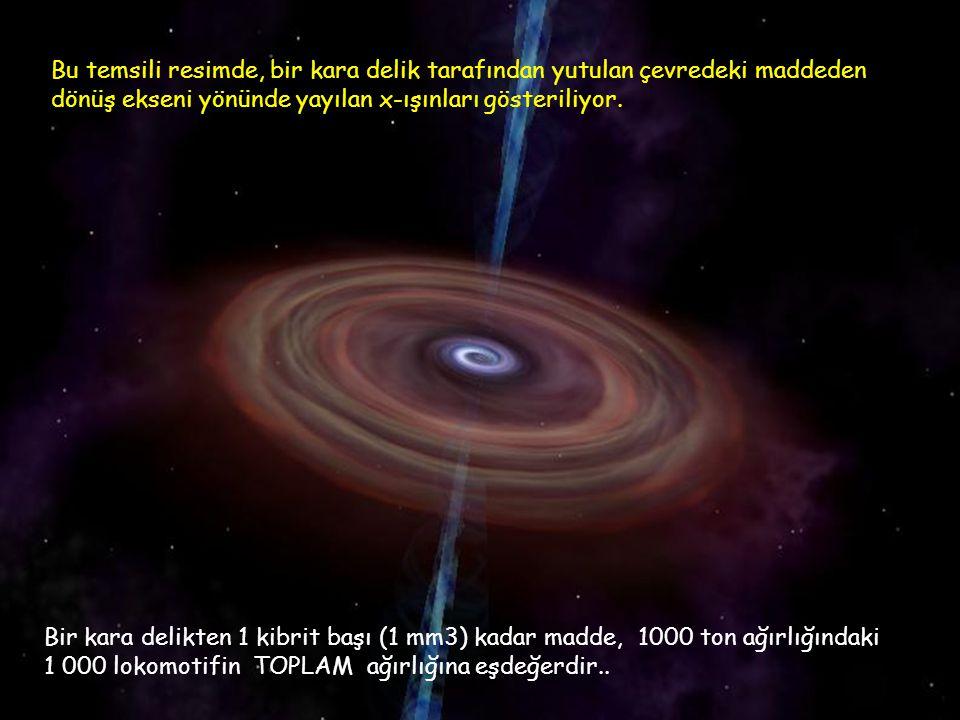 Bu temsili resimde, bir kara delik tarafından yutulan çevredeki maddeden