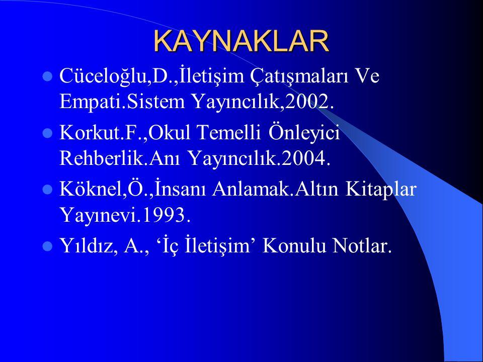 KAYNAKLAR Cüceloğlu,D.,İletişim Çatışmaları Ve Empati.Sistem Yayıncılık,2002. Korkut.F.,Okul Temelli Önleyici Rehberlik.Anı Yayıncılık.2004.