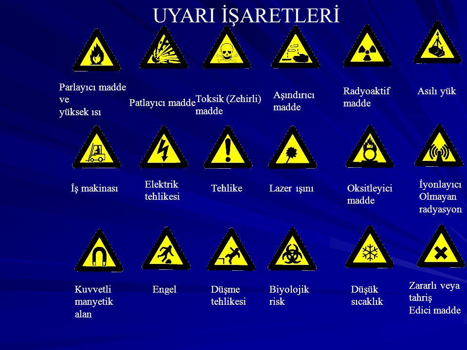 UYARI İŞARETLERİ Parlayıcı madde ve yüksek ısı Radyoaktif madde