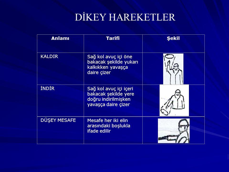 DİKEY HAREKETLER Anlamı Tarifi Şekil KALDIR