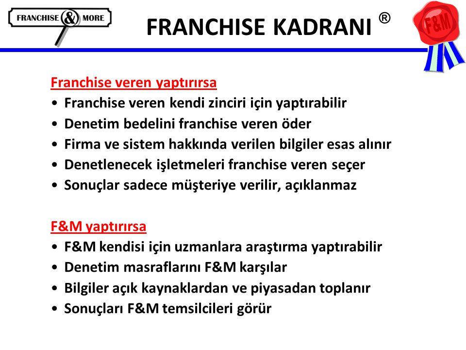 FRANCHISE KADRANI ® Franchise veren yaptırırsa