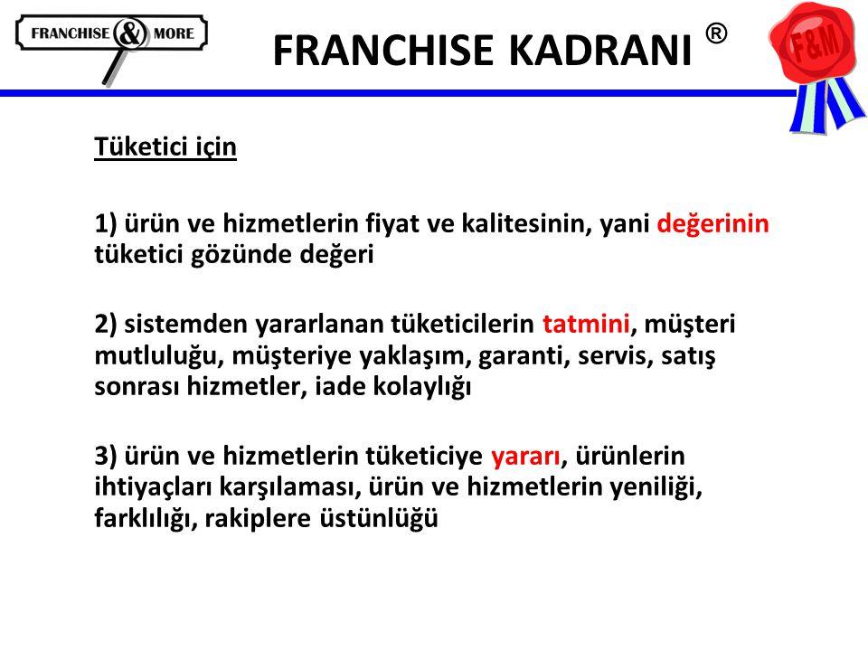 FRANCHISE KADRANI ® Tüketici için