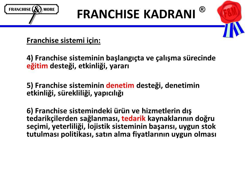 FRANCHISE KADRANI ® Franchise sistemi için: