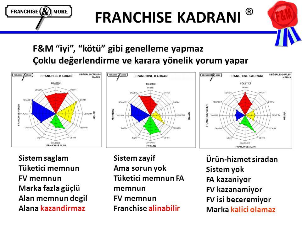 FRANCHISE KADRANI ® F&M iyi , kötü gibi genelleme yapmaz