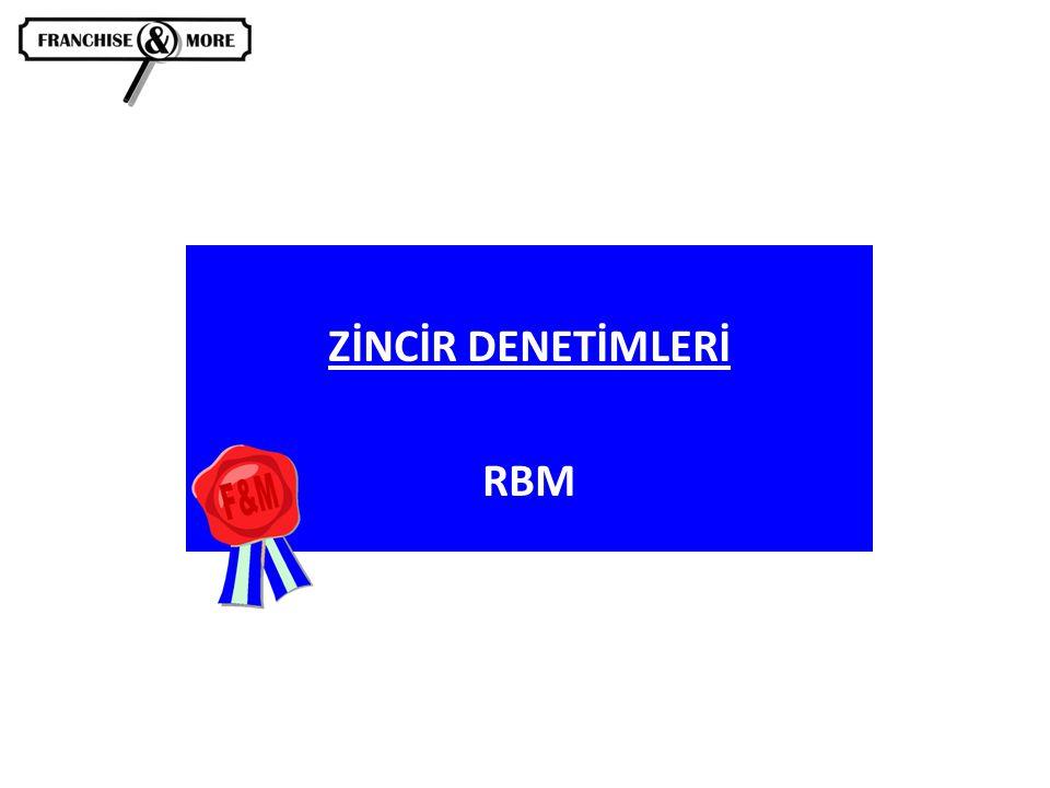 ZİNCİR DENETİMLERİ RBM