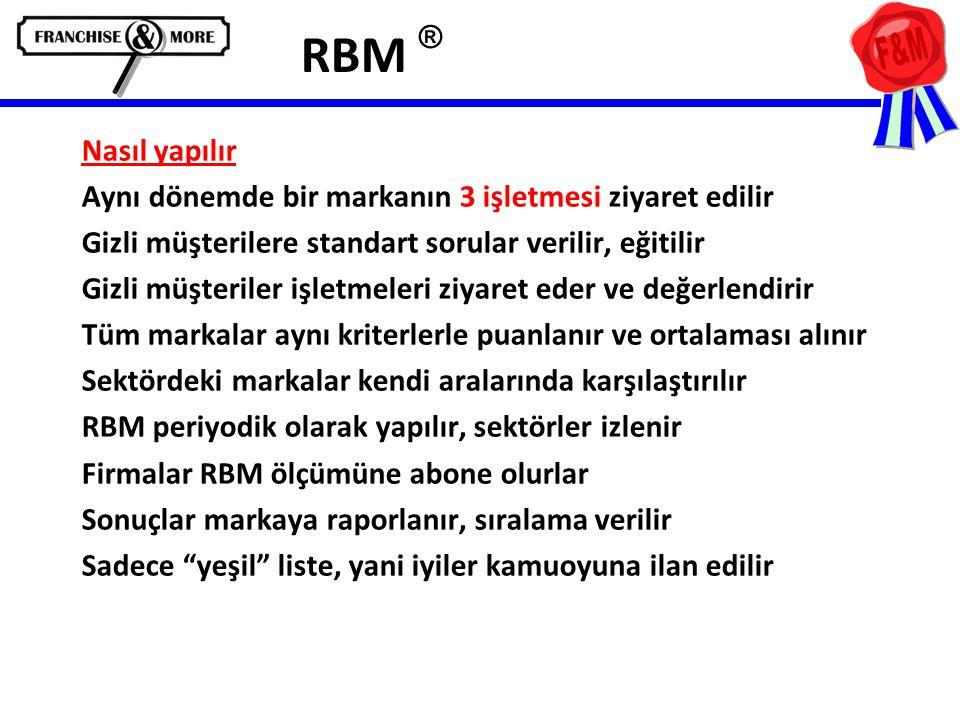 RBM ® Nasıl yapılır. Aynı dönemde bir markanın 3 işletmesi ziyaret edilir. Gizli müşterilere standart sorular verilir, eğitilir.