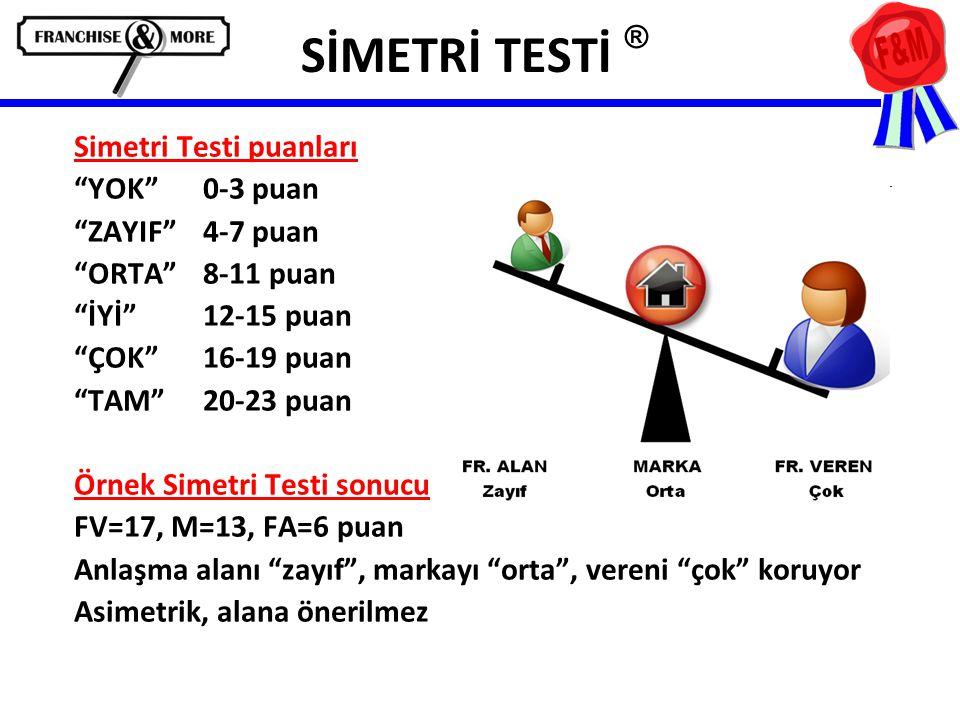 SİMETRİ TESTİ ® Simetri Testi puanları YOK 0-3 puan ZAYIF 4-7 puan
