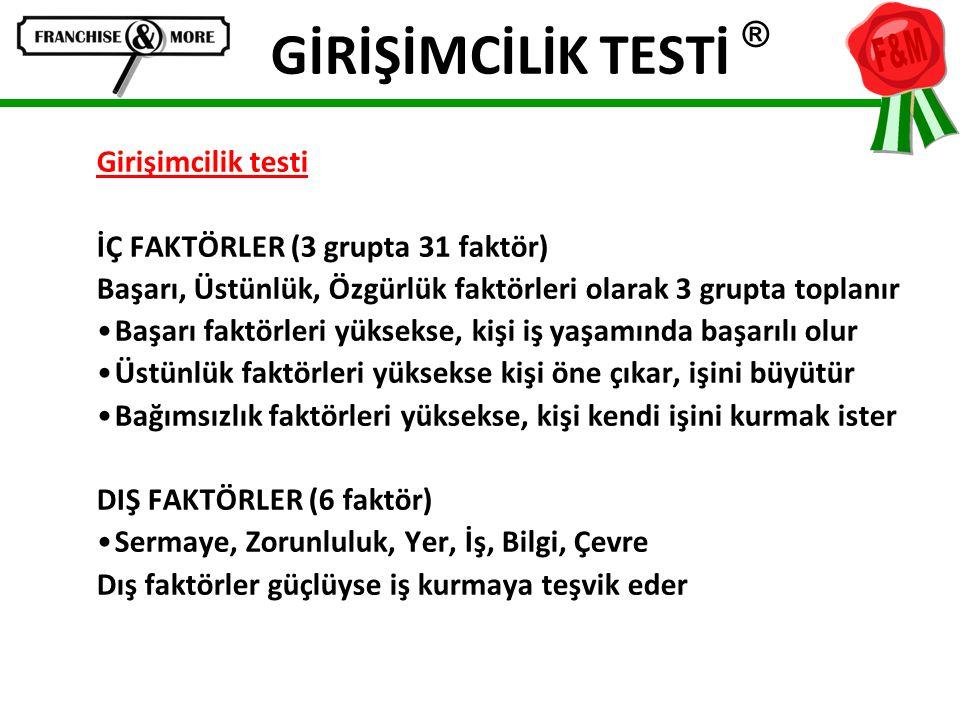 GİRİŞİMCİLİK TESTİ ® Girişimcilik testi