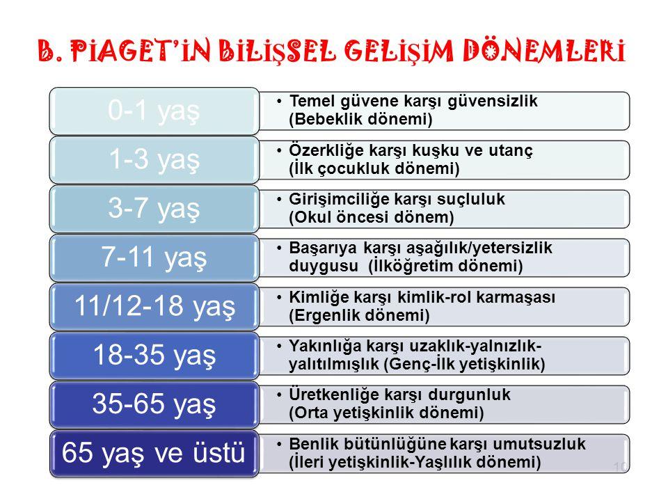 B. PİAGET'İN BİLİŞSEL GELİŞİM DÖNEMLERİ