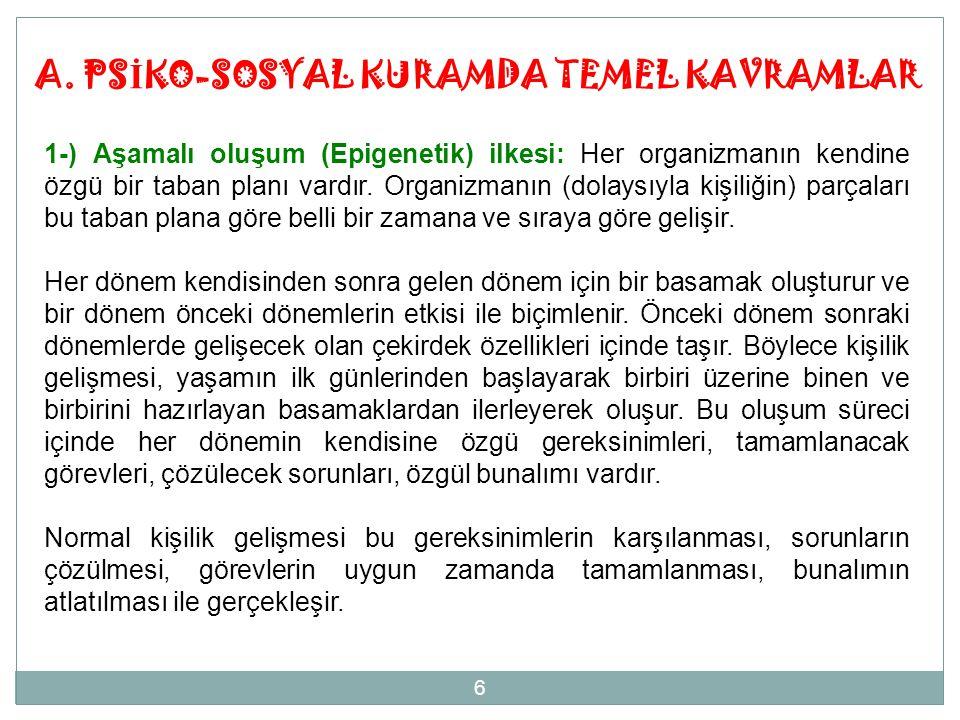 A. PSİKO-SOSYAL KURAMDA TEMEL KAVRAMLAR