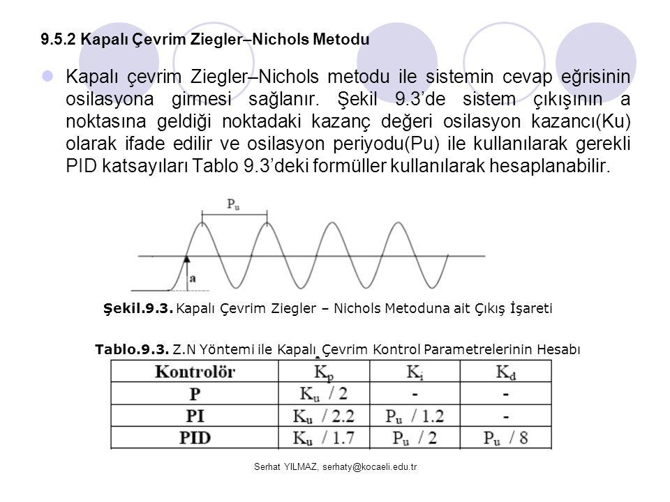9.5.2 Kapalı Çevrim Ziegler–Nichols Metodu