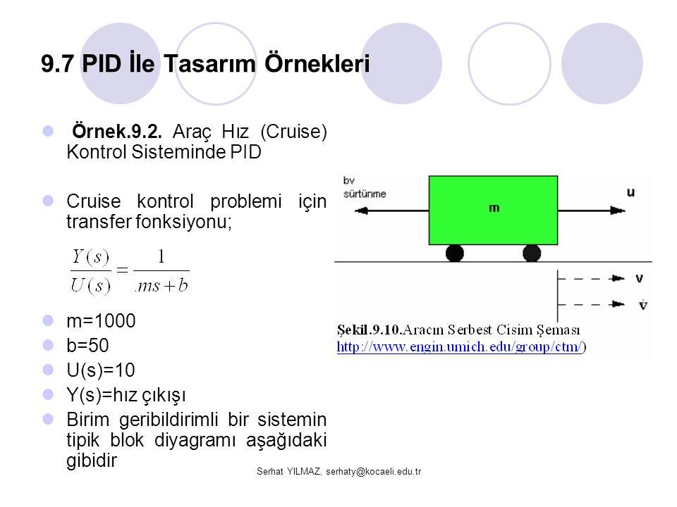 9.7 PID İle Tasarım Örnekleri