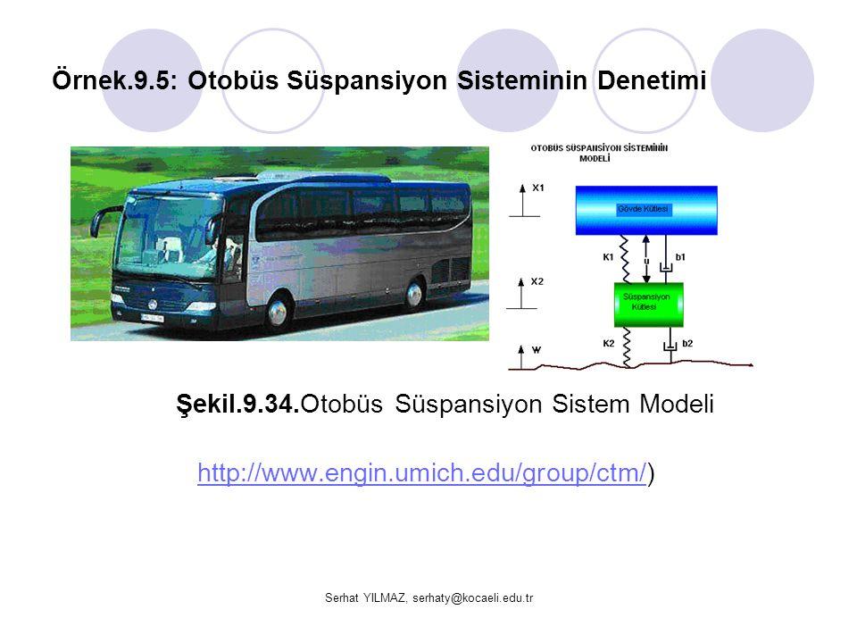 Örnek.9.5: Otobüs Süspansiyon Sisteminin Denetimi