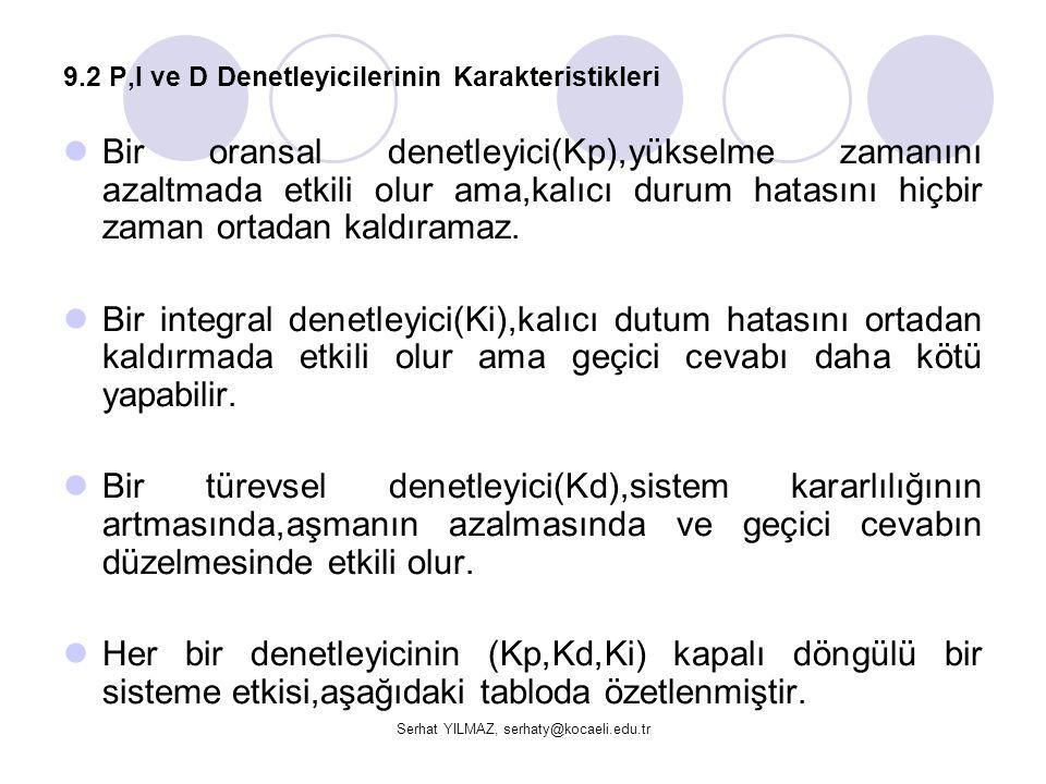 9.2 P,I ve D Denetleyicilerinin Karakteristikleri