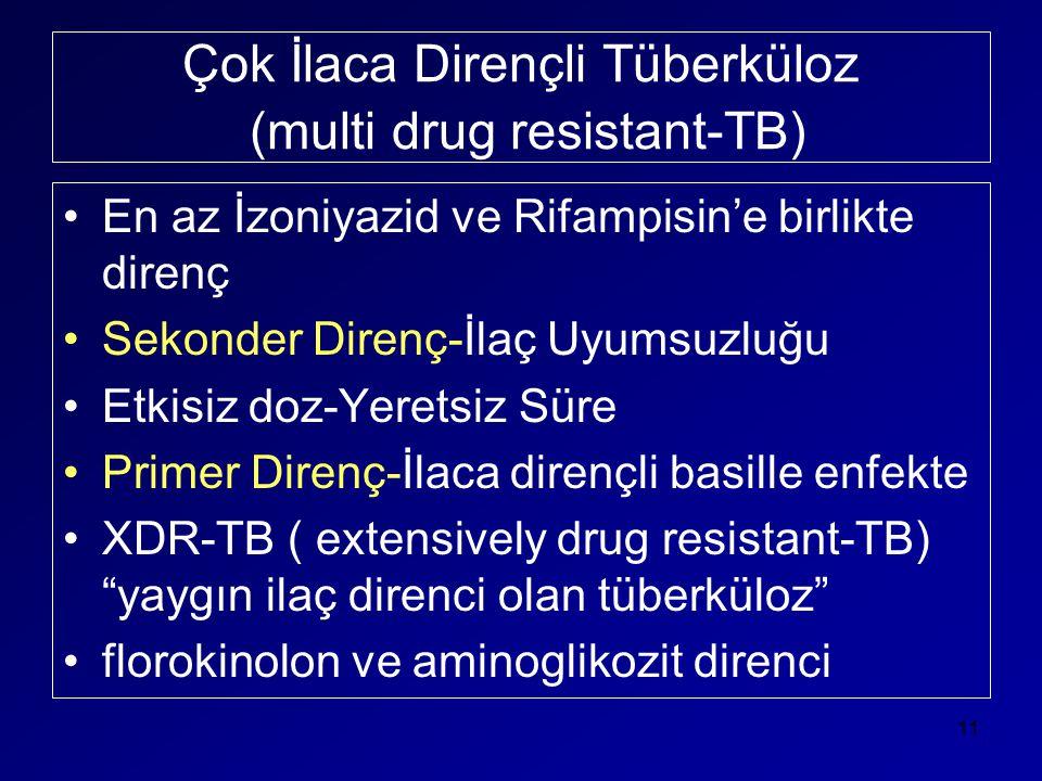 Çok İlaca Dirençli Tüberküloz (multi drug resistant-TB)