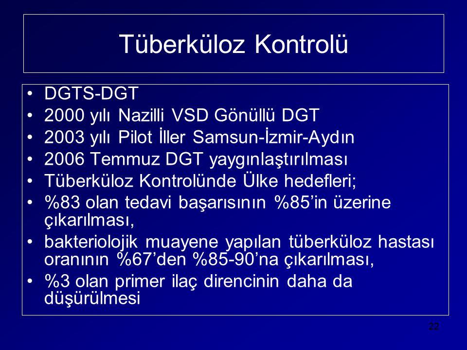 Tüberküloz Kontrolü DGTS-DGT 2000 yılı Nazilli VSD Gönüllü DGT