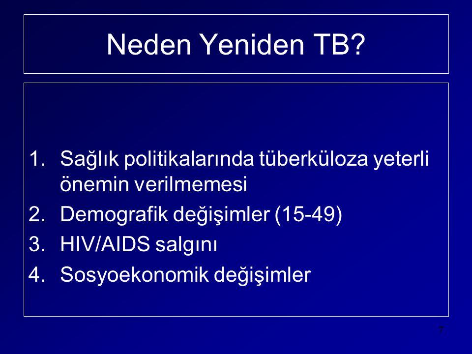 Neden Yeniden TB Sağlık politikalarında tüberküloza yeterli önemin verilmemesi. Demografik değişimler (15-49)