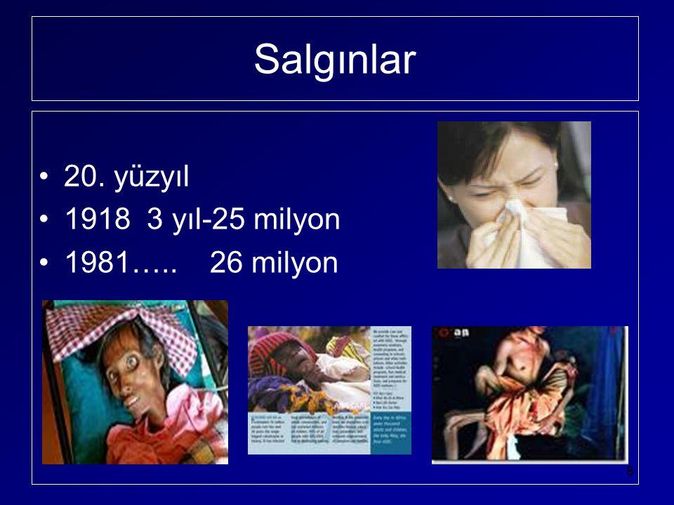 Salgınlar 20. yüzyıl 1918 3 yıl-25 milyon 1981….. 26 milyon