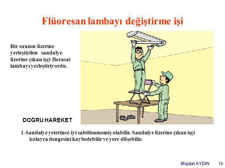 Flüoresan lambayı değiştirme işi