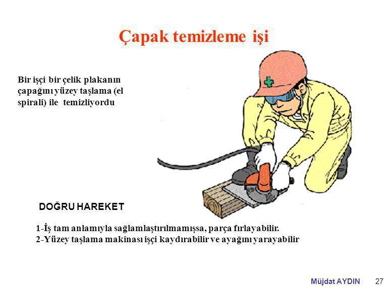 Çapak temizleme işi Bir işçi bir çelik plakanın çapağını yüzey taşlama (el spirali) ile temizliyordu.