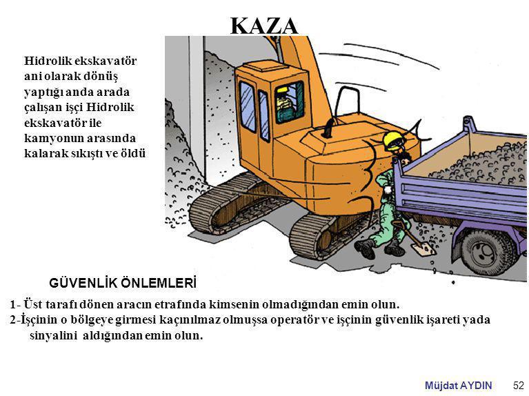 KAZA Hidrolik ekskavatör ani olarak dönüş yaptığı anda arada çalışan işçi Hidrolik ekskavatör ile kamyonun arasında kalarak sıkıştı ve öldü.