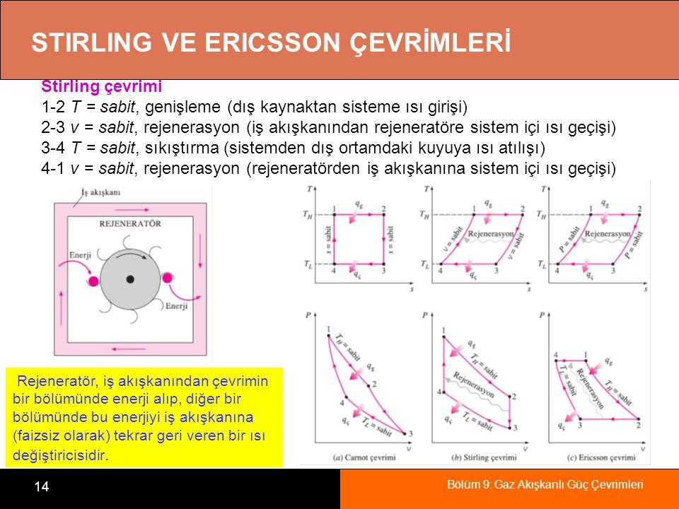 STIRLING VE ERICSSON ÇEVRİMLERİ