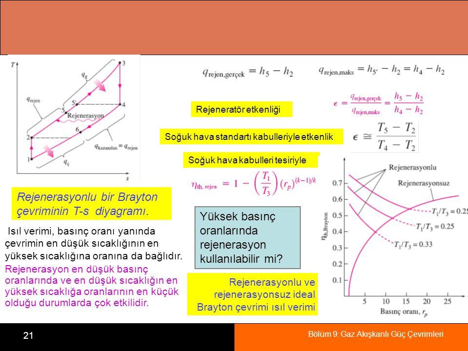 Rejenerasyonlu bir Brayton çevriminin T-s diyagramı.