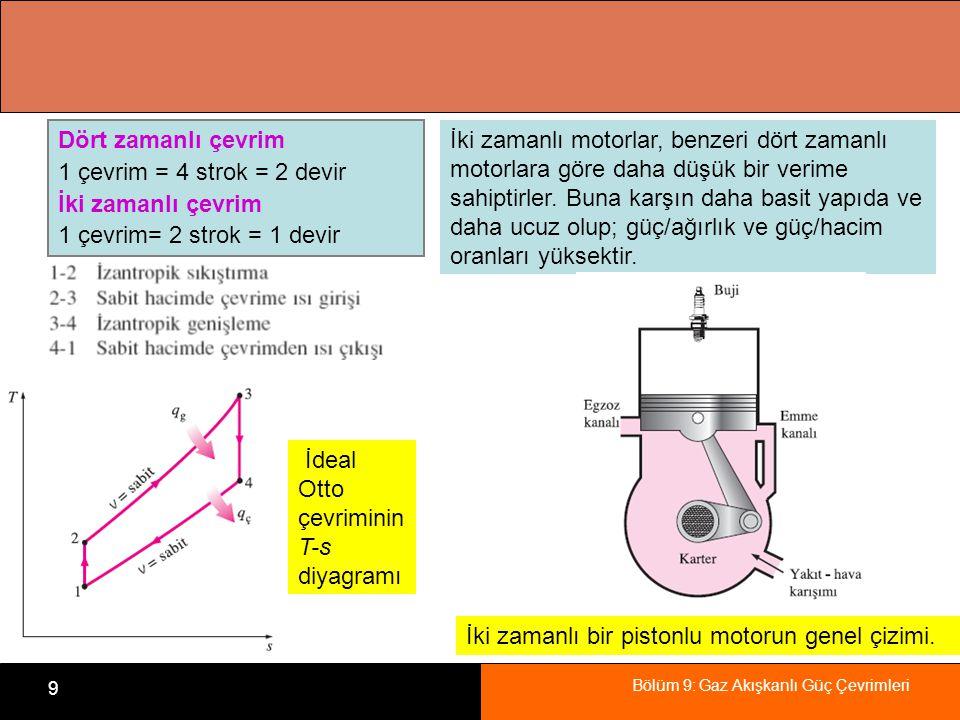 Dört zamanlı çevrim 1 çevrim = 4 strok = 2 devir. İki zamanlı çevrim. 1 çevrim= 2 strok = 1 devir.
