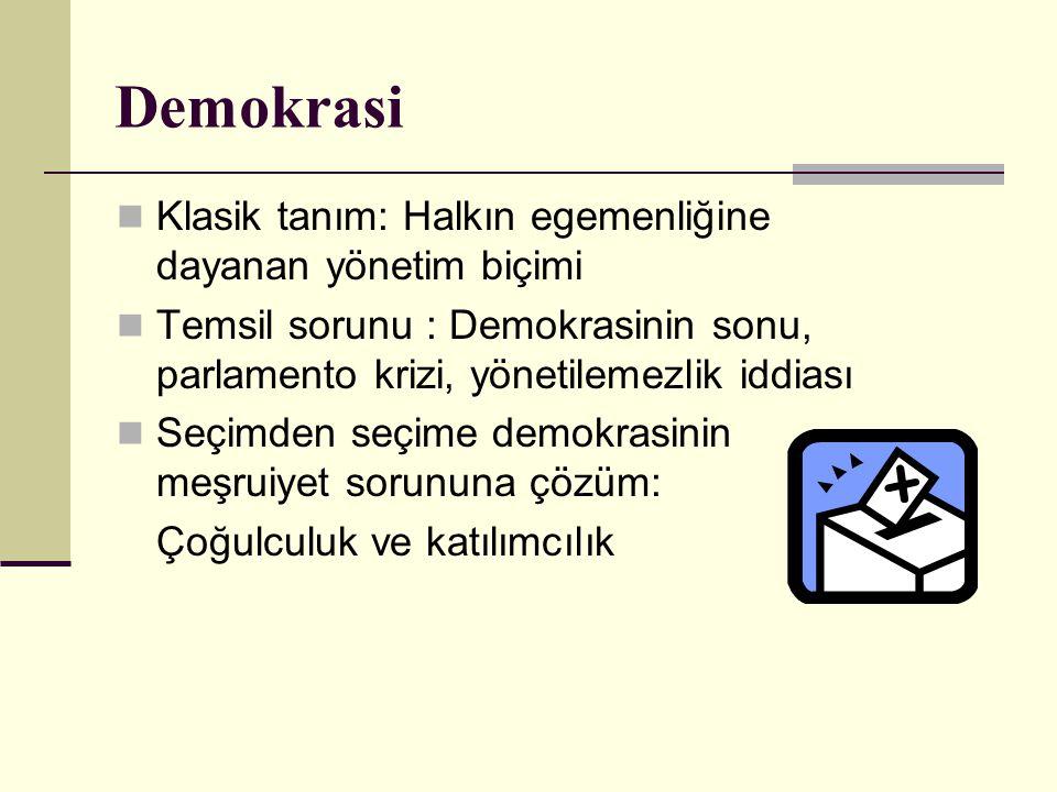 Demokrasi Klasik tanım: Halkın egemenliğine dayanan yönetim biçimi
