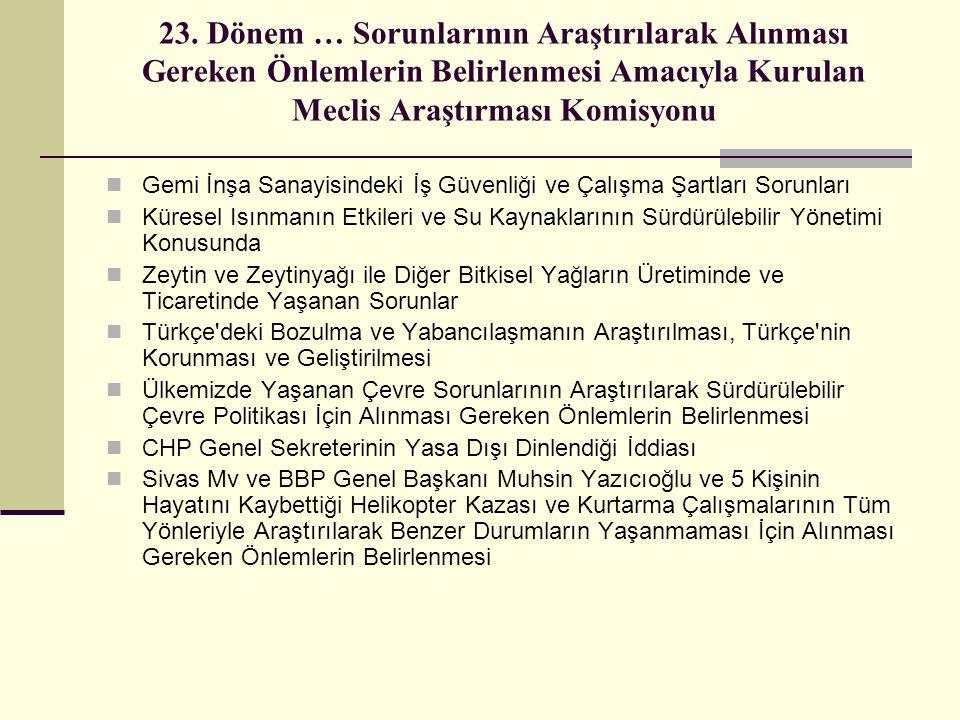 23. Dönem … Sorunlarının Araştırılarak Alınması Gereken Önlemlerin Belirlenmesi Amacıyla Kurulan Meclis Araştırması Komisyonu