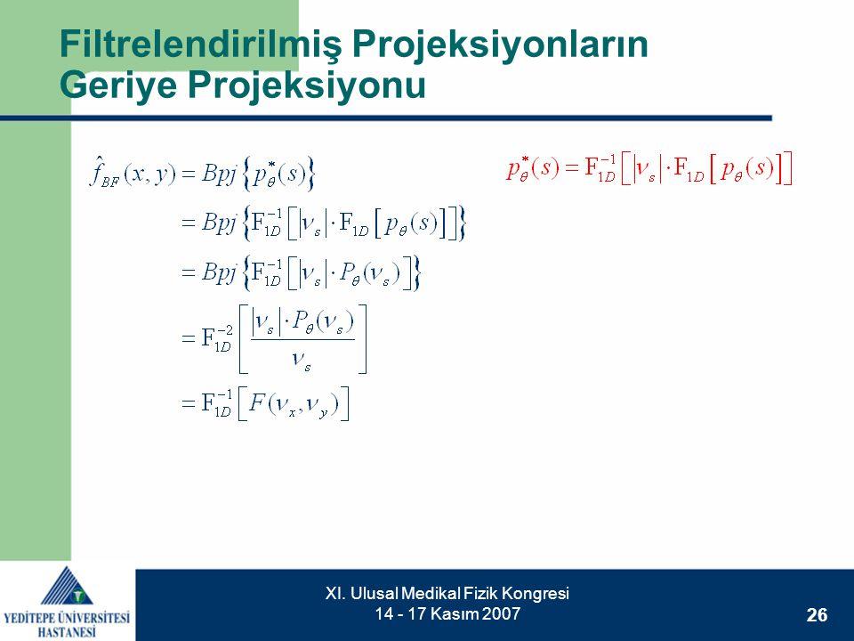 Filtrelendirilmiş Projeksiyonların Geriye Projeksiyonu