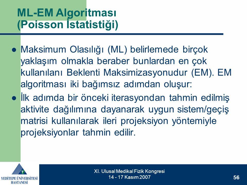 ML-EM Algoritması (Poisson İstatistiği)