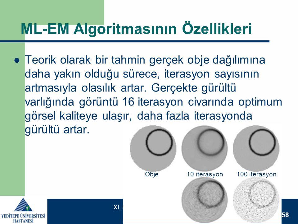 ML-EM Algoritmasının Özellikleri