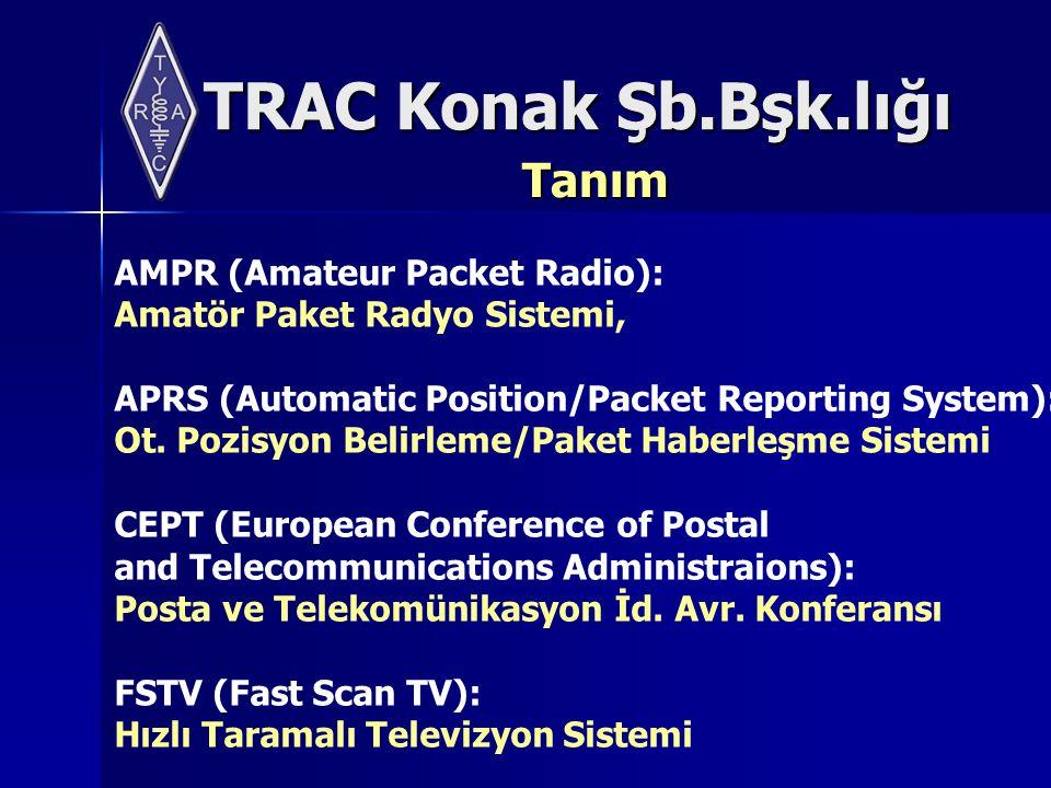 Tanım AMPR (Amateur Packet Radio): Amatör Paket Radyo Sistemi,