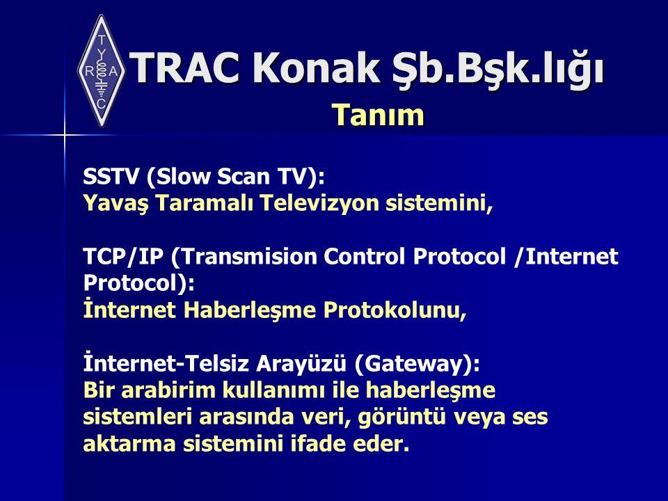 Tanım SSTV (Slow Scan TV): Yavaş Taramalı Televizyon sistemini,