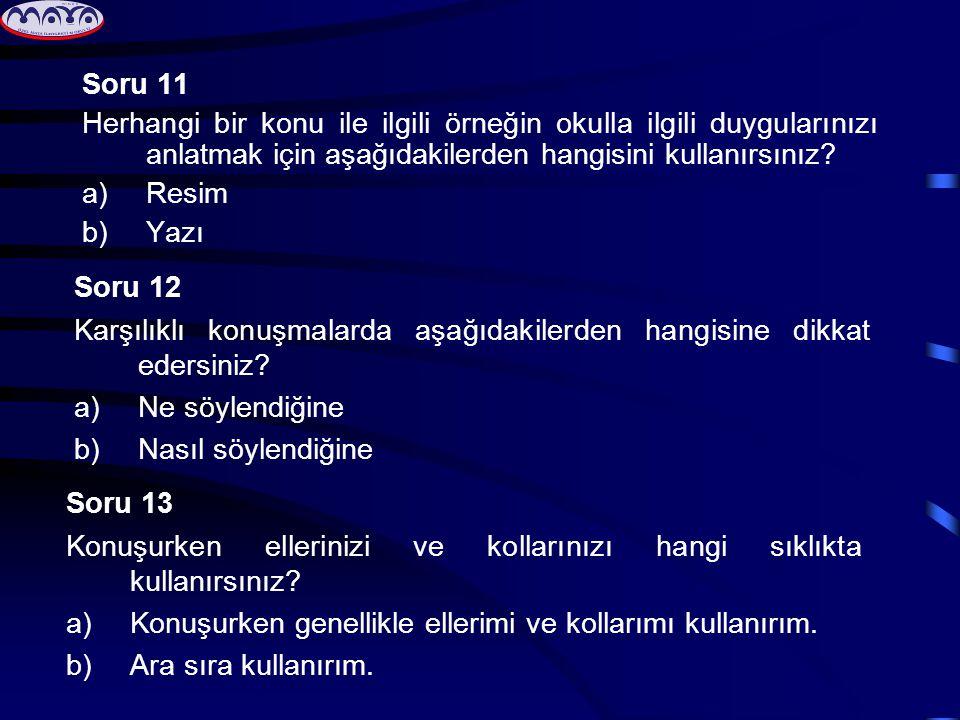 Soru 11 Herhangi bir konu ile ilgili örneğin okulla ilgili duygularınızı anlatmak için aşağıdakilerden hangisini kullanırsınız