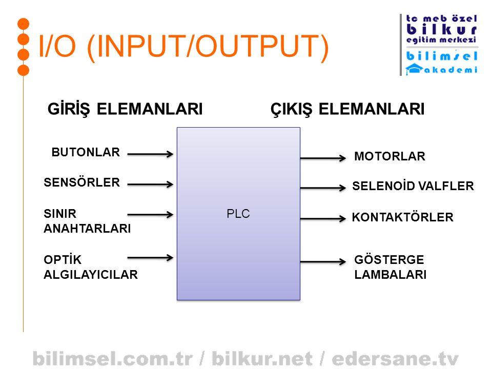 I/O (INPUT/OUTPUT) GİRİŞ ELEMANLARI ÇIKIŞ ELEMANLARI PLC BUTONLAR