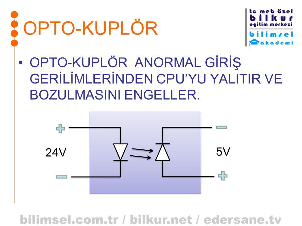 OPTO-KUPLÖR OPTO-KUPLÖR ANORMAL GİRİŞ GERİLİMLERİNDEN CPU'YU YALITIR VE BOZULMASINI ENGELLER. 24V.