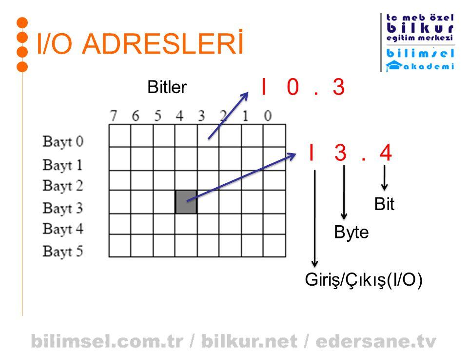 I/O ADRESLERİ I 0 . 3 Bitler I 3 . 4 Bit Byte Giriş/Çıkış(I/O)