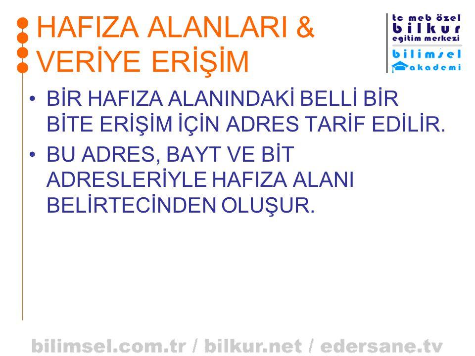 HAFIZA ALANLARI & VERİYE ERİŞİM