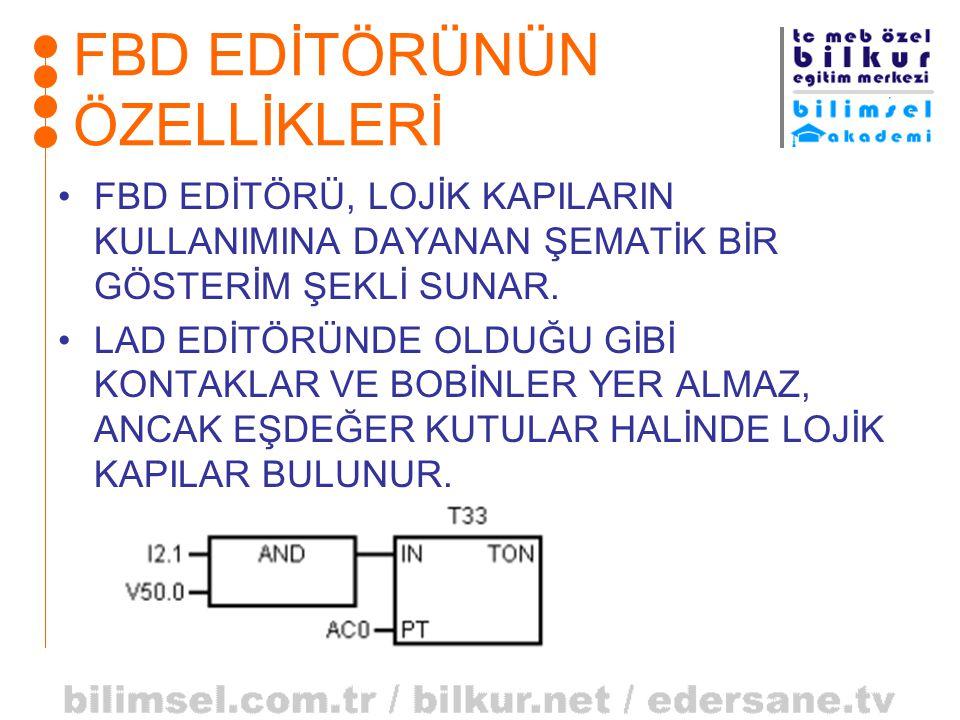 FBD EDİTÖRÜNÜN ÖZELLİKLERİ