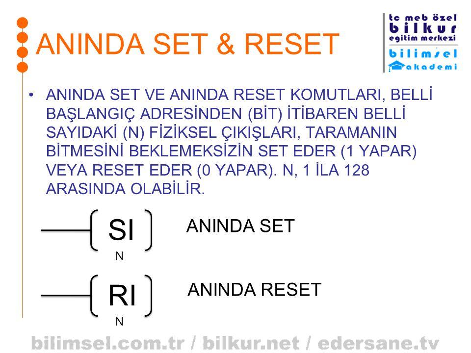 ANINDA SET & RESET SI RI ANINDA SET ANINDA RESET